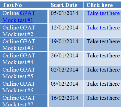 Gpat Mock test schedule