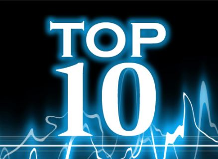 WORLD TOP 10 PHARMA COMPANIES - Best Pharmaceutical Manufacturing Industries List