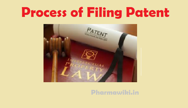 What is IPR Patent Process of filing a Patent Application