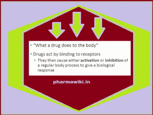 Pharmacodynamics - Dose Response relationship- Terms Definitions PDF