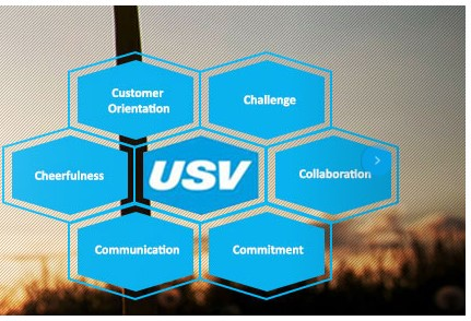 USV Private Limited address Vacancies products