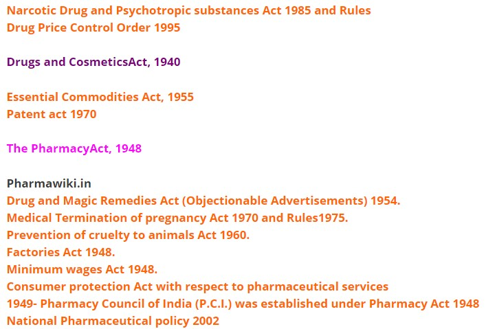 Important Pharmaceutical Jurisprudence  Acts & Year Pharmacy Acts And Regulations
